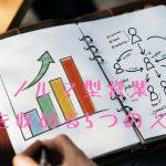ノルマ型営業への転職を3ヶ月で成功させる5つのスキルを完全公開
